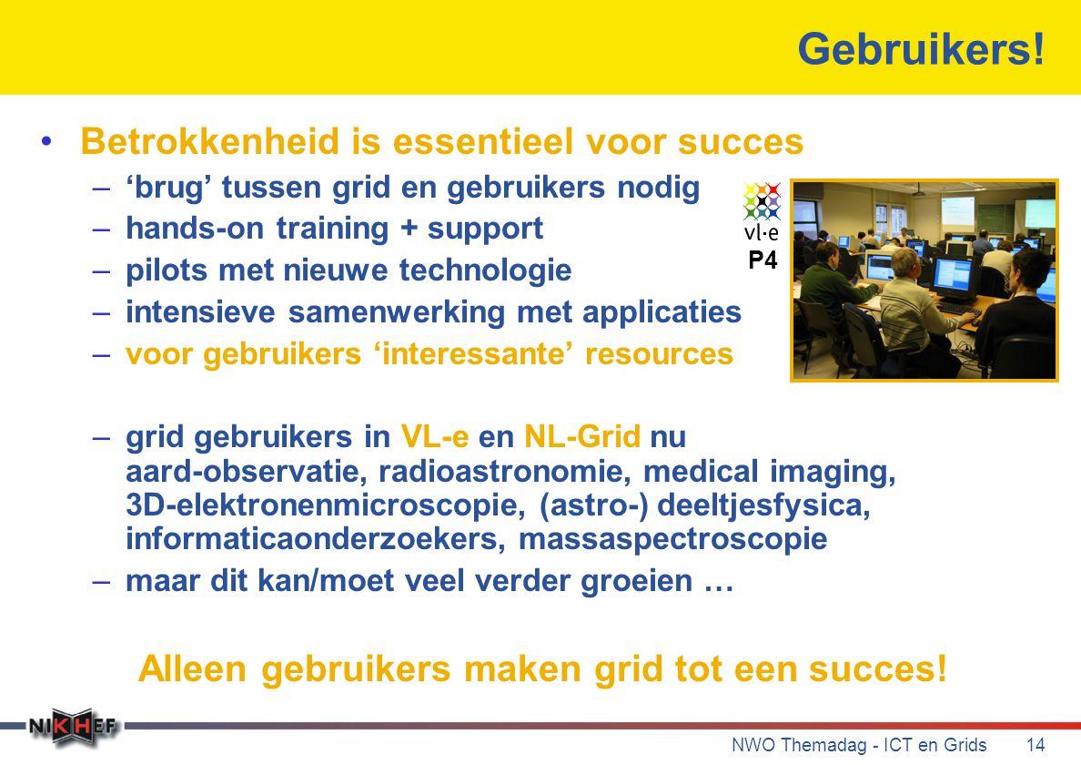 NWO Themadag - ICT en Grids14 Gebruikers! Betrokkenheid is essentieel voor succes –'brug' tussen grid en gebruikers nodig –hands-on training + support