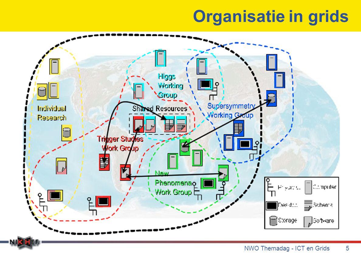 NWO Themadag - ICT en Grids5 Organisatie in grids