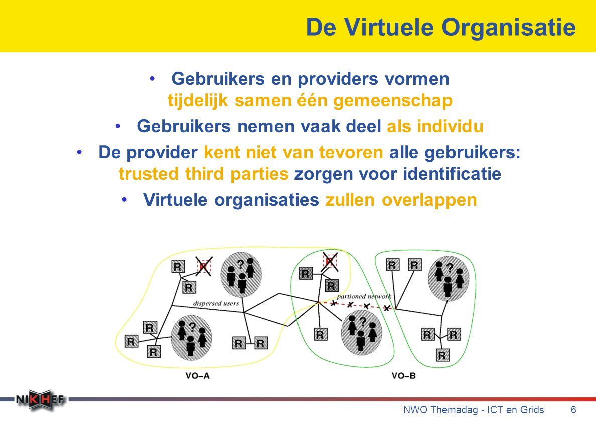 NWO Themadag - ICT en Grids6 De Virtuele Organisatie Gebruikers en providers vormen tijdelijk samen één gemeenschap Gebruikers nemen vaak deel als ind