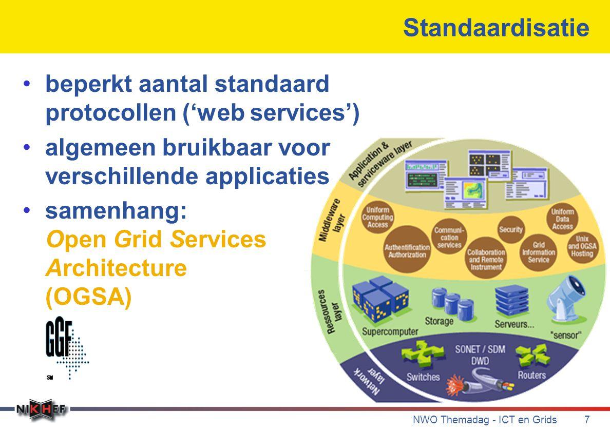 NWO Themadag - ICT en Grids7 Standaardisatie beperkt aantal standaard protocollen ('web services') algemeen bruikbaar voor verschillende applicaties samenhang: Open Grid Services Architecture (OGSA)