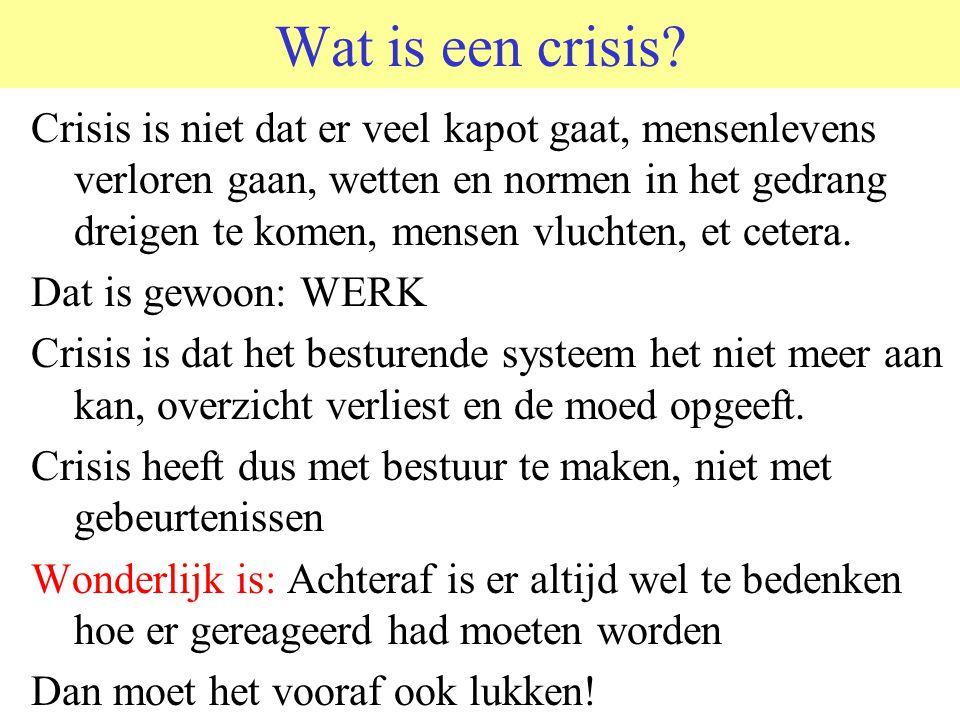 Onderzoek naar menselijk gedrag bij rampen NIBRA (2005) Zelfredzaamheid en fysieke veiligheid van burgers [geeft goed overzicht] Gwynn & Galea (2002) slecht 5% van gedrag bij evacuatie is irrationeel.