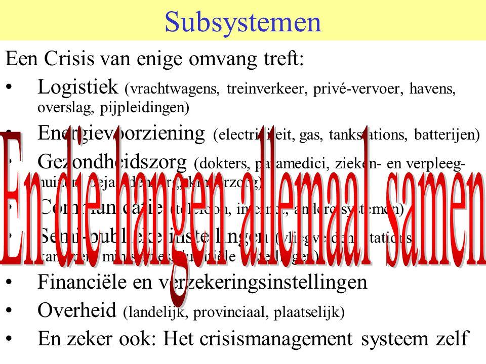 Subsystemen Een Crisis van enige omvang treft: Logistiek (vrachtwagens, treinverkeer, privé-vervoer, havens, overslag, pijpleidingen) Energievoorziening (electriciteit, gas, tankstations, batterijen) Gezondheidszorg (dokters, paramedici, zieken- en verpleeg- huizen, bejaardenzorg, kinderzorg) Communicatie (telefoon, internet, andere systemen) Semi-publieke instellingen (vliegvelden, stations, kantoren, ministeries, justitiële instellingen) Financiële en verzekeringsinstellingen Overheid (landelijk, provinciaal, plaatselijk) En zeker ook: Het crisismanagement systeem zelf