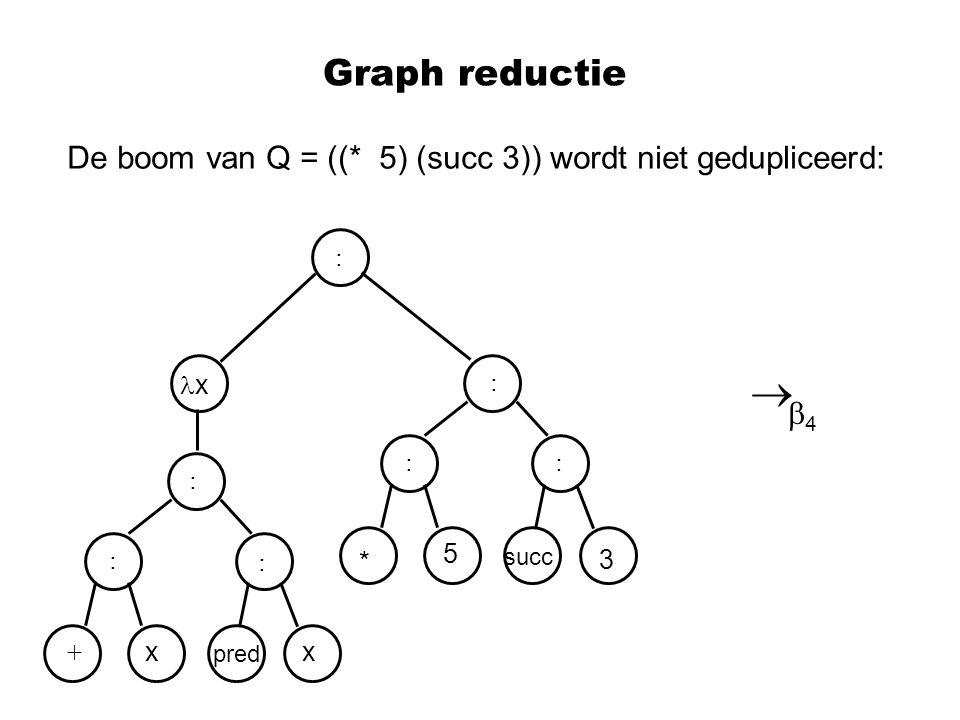 Graph reductie De boom van Q = ((* 5) (succ 3)) wordt niet gedupliceerd: 3 : :: : : : : 5 pred x + x * succ x  44
