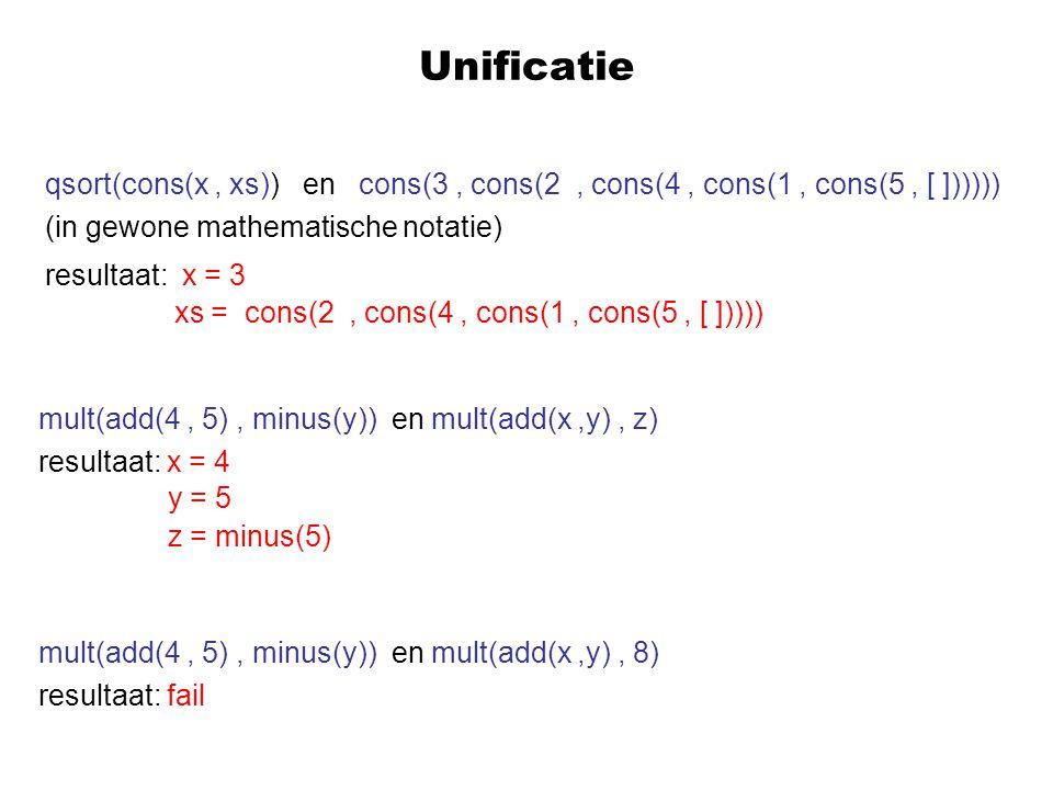Unificatie qsort(cons(x, xs)) en cons(3, cons(2, cons(4, cons(1, cons(5, [ ]))))) (in gewone mathematische notatie) resultaat: x = 3 xs = cons(2, cons(4, cons(1, cons(5, [ ])))) mult(add(4, 5), minus(y)) en mult(add(x,y), z) resultaat: x = 4 y = 5 z = minus(5) mult(add(4, 5), minus(y)) en mult(add(x,y), 8) resultaat: fail
