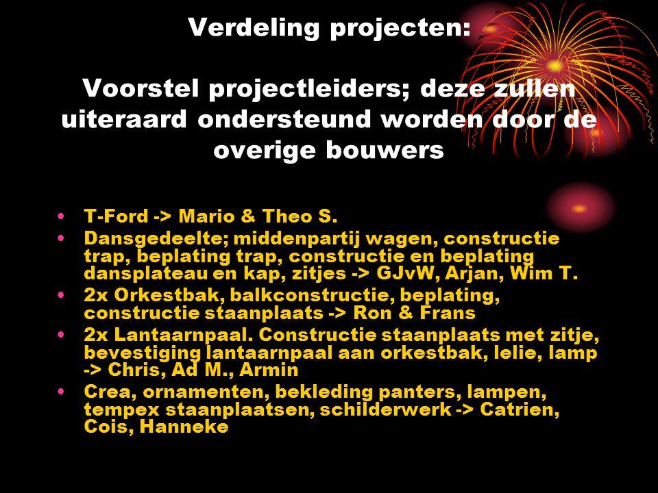 Verdeling projecten: Voorstel projectleiders; deze zullen uiteraard ondersteund worden door de overige bouwers T-Ford -> Mario & Theo S. Dansgedeelte;