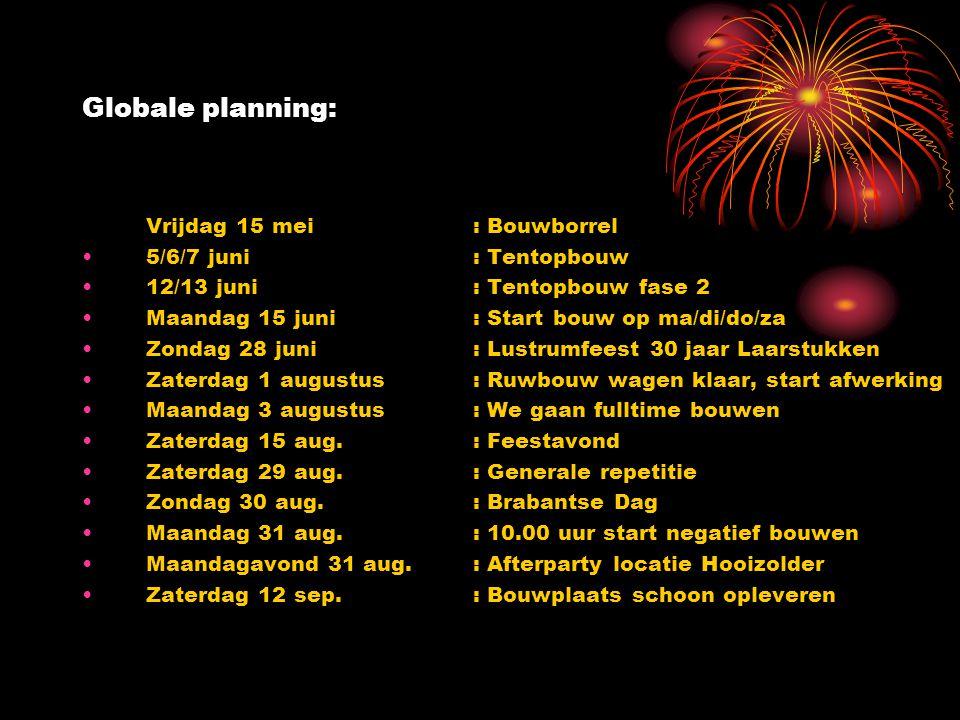 Globale planning: Vrijdag 15 mei : Bouwborrel 5/6/7 juni : Tentopbouw 12/13 juni : Tentopbouw fase 2 Maandag 15 juni : Start bouw op ma/di/do/za Zonda