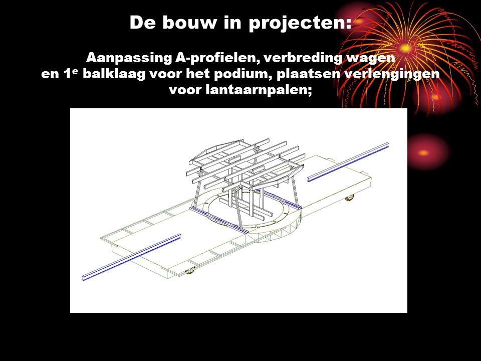 De bouw in projecten: Aanpassing A-profielen, verbreding wagen en 1 e balklaag voor het podium, plaatsen verlengingen voor lantaarnpalen;