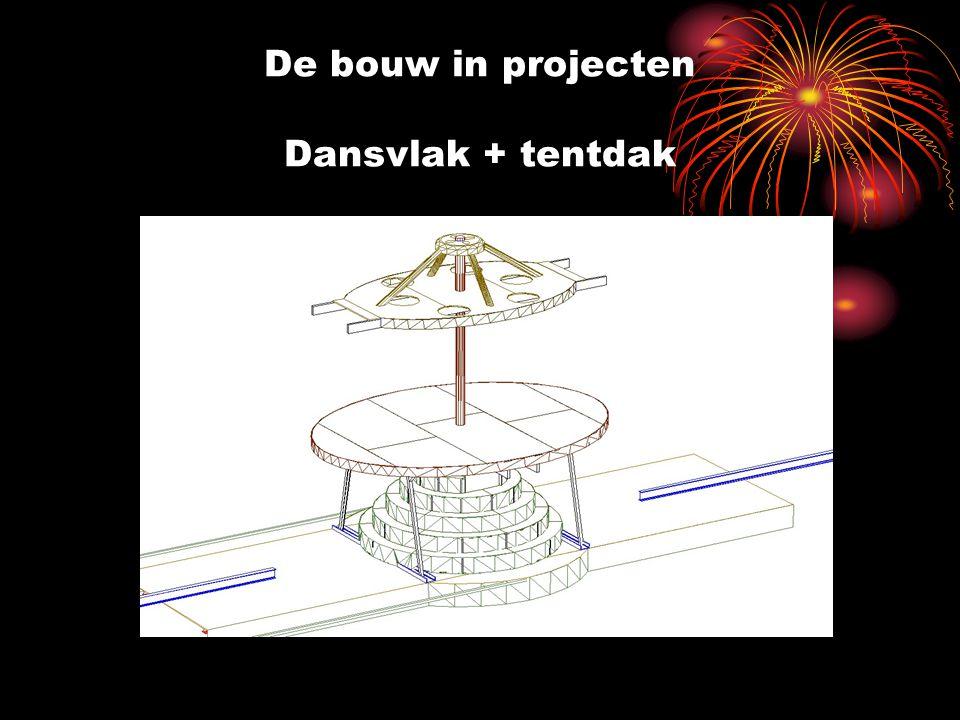 De bouw in projecten Dansvlak + tentdak