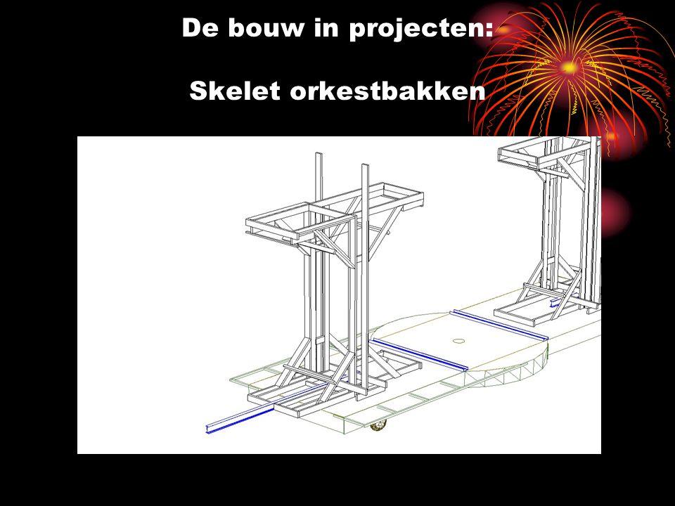 De bouw in projecten: Betimmering orkestbakken