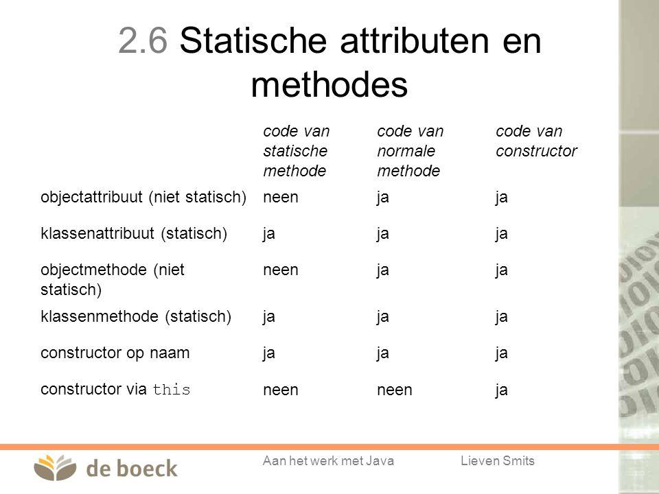 Aan het werk met JavaLieven Smits 2.6 Statische attributen en methodes code van statische methode code van normale methode code van constructor objectattribuut (niet statisch)neenja klassenattribuut (statisch)ja objectmethode (niet statisch) neenja klassenmethode (statisch)ja constructor op naamja constructor via thisneen ja