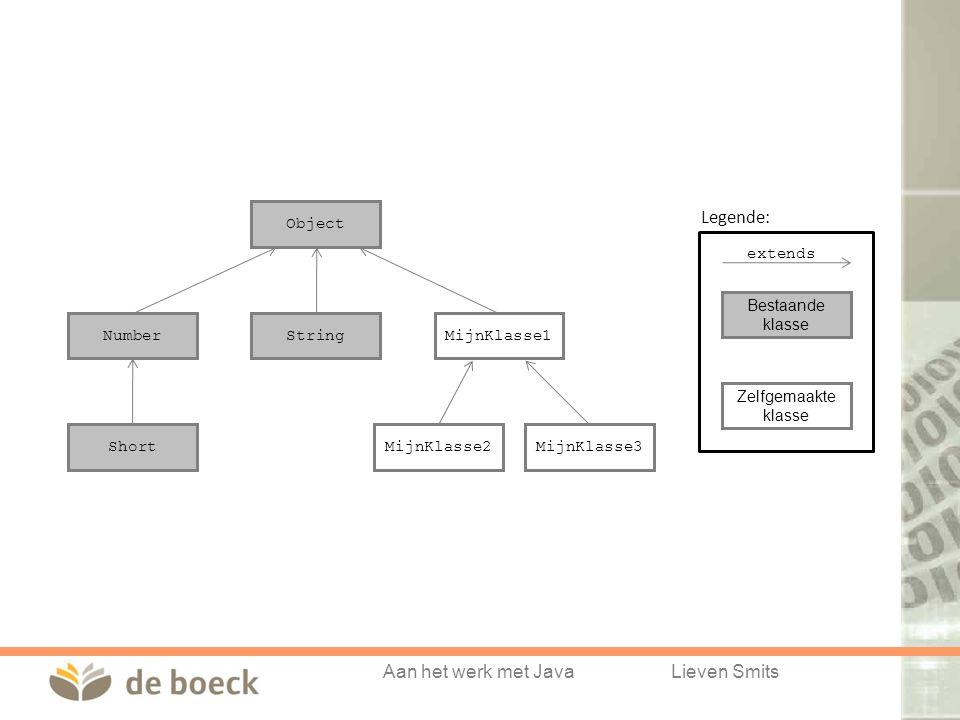 Aan het werk met JavaLieven Smits Object Bestaande klasse Zelfgemaakte klasse StringMijnKlasse1 Number Short MijnKlasse3MijnKlasse2 extends Legende:
