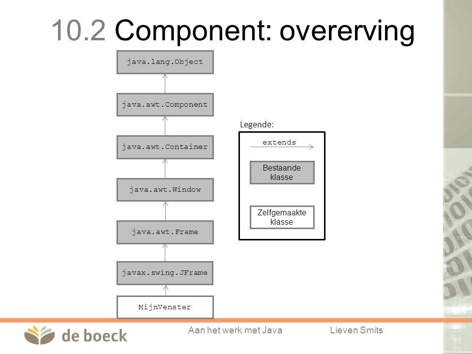 Aan het werk met JavaLieven Smits java.lang.Object Bestaande klasse Zelfgemaakte klasse java.awt.Component java.awt.Container java.awt.Window MijnVenster extends Legende: java.awt.Frame javax.swing.JFrame 10.2 Component: overerving
