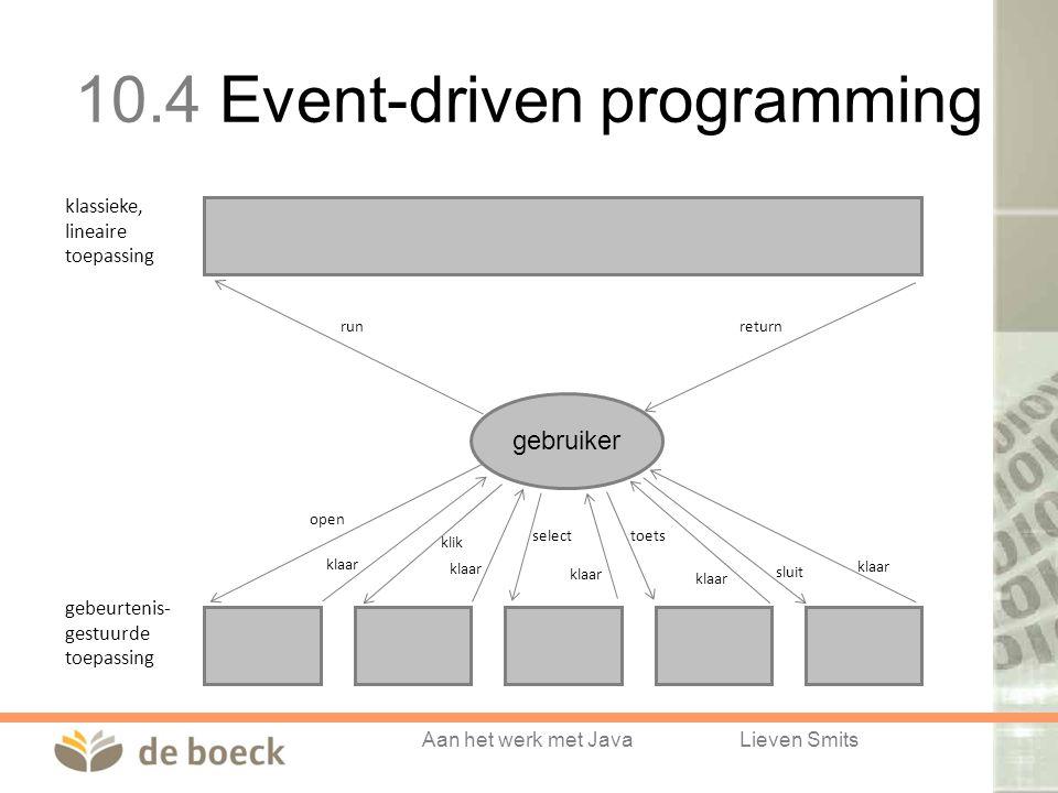 Aan het werk met JavaLieven Smits gebruiker runreturn open klik toets select klaar sluit klaar klassieke, lineaire toepassing gebeurtenis- gestuurde toepassing 10.4 Event-driven programming