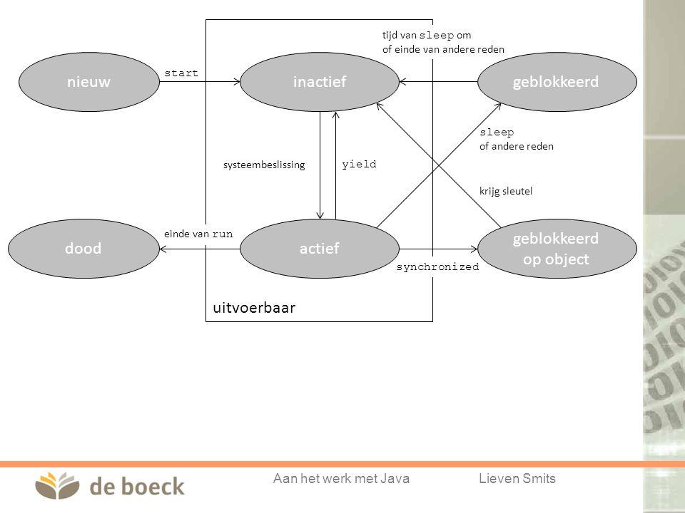 Aan het werk met JavaLieven Smits uitvoerbaar synchronized tijd van sleep om of einde van andere reden sleep of andere reden start systeembeslissing yield einde van run geblokkeerd op object actiefdood krijg sleutel inactiefnieuwgeblokkeerd