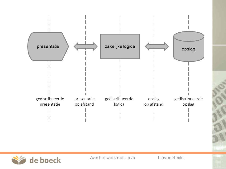 Aan het werk met JavaLieven Smits presentatie zakelijke logica opslag gedistribueerde presentatie op afstand gedistribueerde logica opslag op afstand gedistribueerde opslag