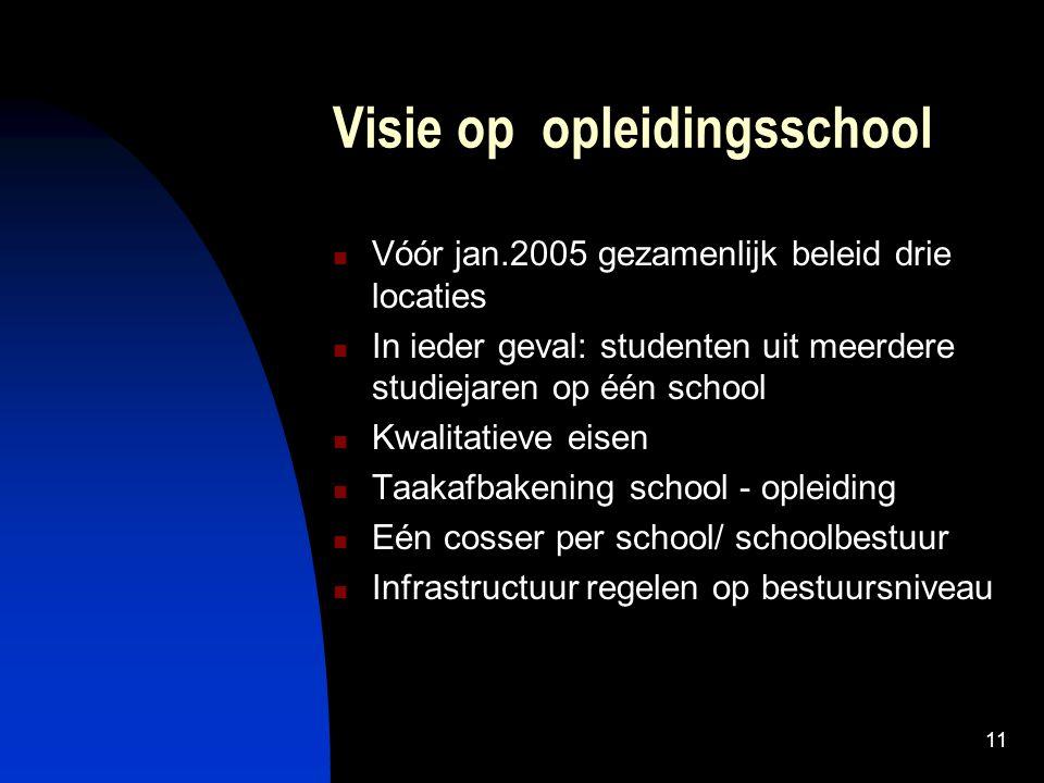 11 Visie op opleidingsschool Vóór jan.2005 gezamenlijk beleid drie locaties In ieder geval: studenten uit meerdere studiejaren op één school Kwalitati