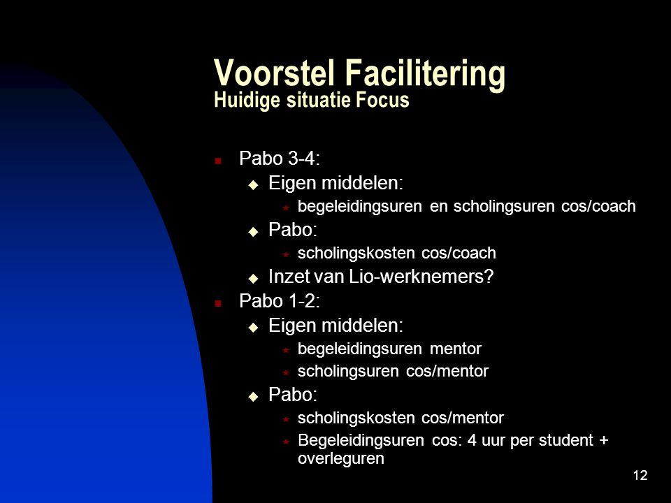 12 Voorstel Facilitering Huidige situatie Focus Pabo 3-4:  Eigen middelen:  begeleidingsuren en scholingsuren cos/coach  Pabo:  scholingskosten co