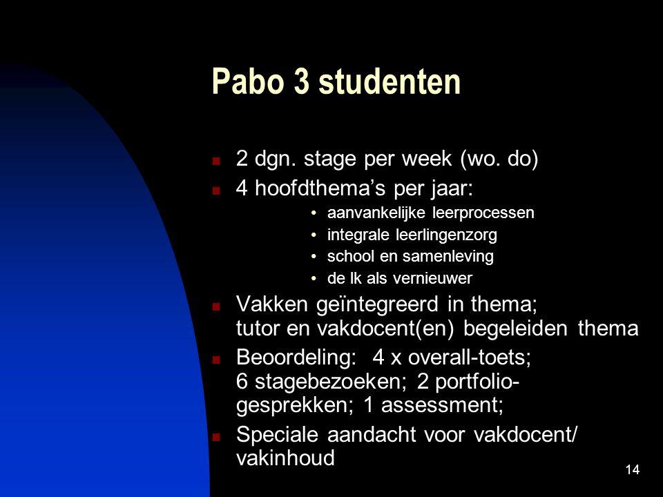 14 Pabo 3 studenten 2 dgn. stage per week (wo. do) 4 hoofdthema's per jaar: aanvankelijke leerprocessen integrale leerlingenzorg school en samenleving