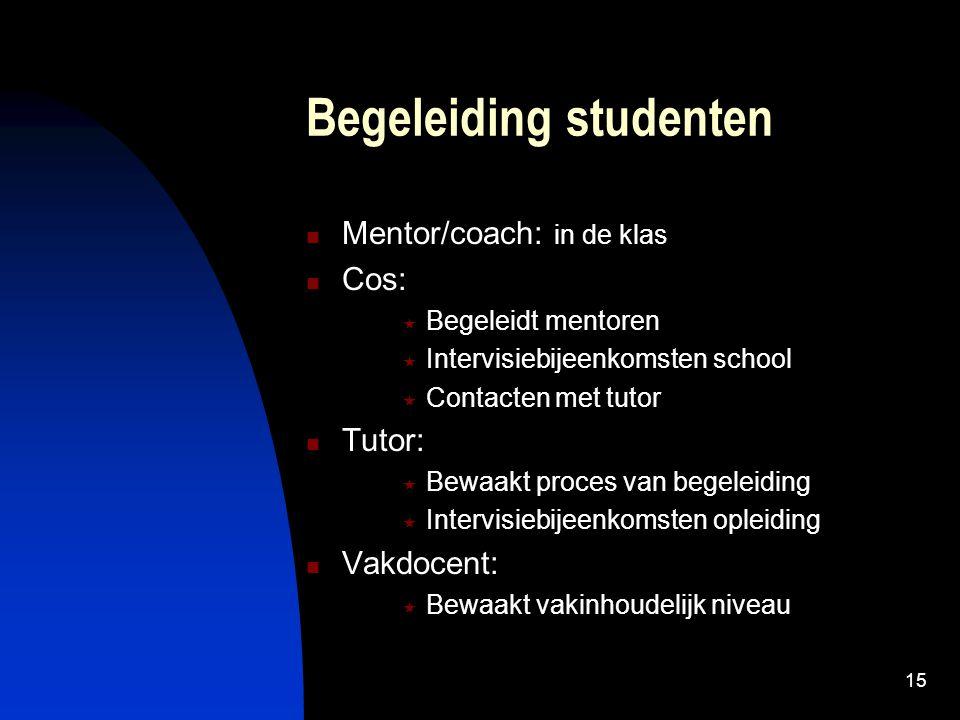 15 Begeleiding studenten Mentor/coach: in de klas Cos:  Begeleidt mentoren  Intervisiebijeenkomsten school  Contacten met tutor Tutor:  Bewaakt pr