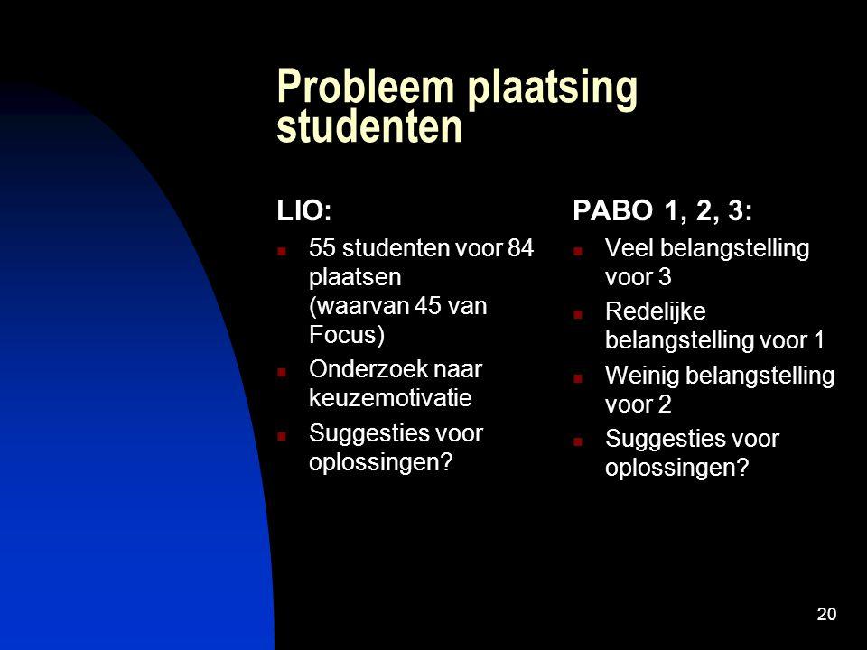 20 Probleem plaatsing studenten LIO: 55 studenten voor 84 plaatsen (waarvan 45 van Focus) Onderzoek naar keuzemotivatie Suggesties voor oplossingen? P