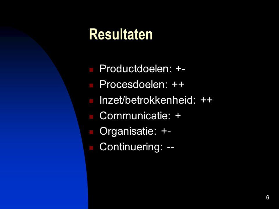 6 Resultaten Productdoelen: +- Procesdoelen: ++ Inzet/betrokkenheid: ++ Communicatie: + Organisatie: +- Continuering: --