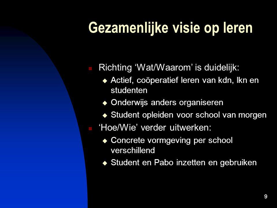 9 Gezamenlijke visie op leren Richting 'Wat/Waarom' is duidelijk:  Actief, coöperatief leren van kdn, lkn en studenten  Onderwijs anders organiseren