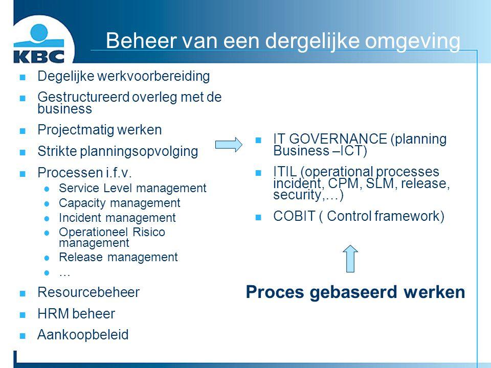 Beheer van een dergelijke omgeving Degelijke werkvoorbereiding Gestructureerd overleg met de business Projectmatig werken Strikte planningsopvolging P