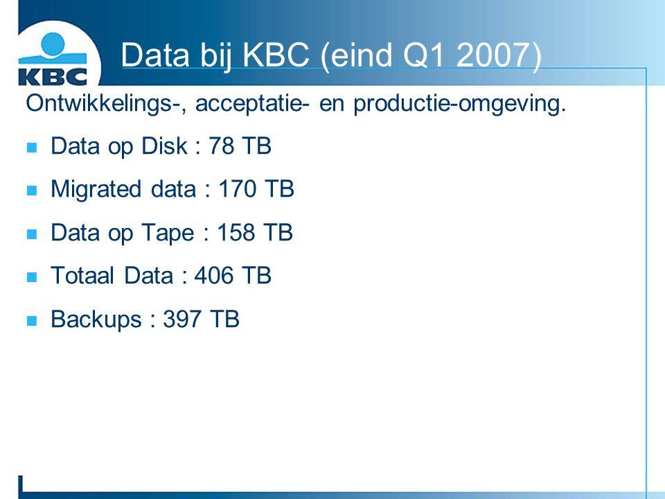 Data bij KBC (eind Q1 2007) Ontwikkelings-, acceptatie- en productie-omgeving. Data op Disk : 78 TB Migrated data : 170 TB Data op Tape : 158 TB Totaa