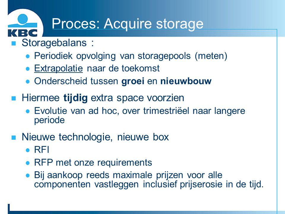 Proces: Acquire storage Storagebalans : Periodiek opvolging van storagepools (meten) Extrapolatie naar de toekomst Onderscheid tussen groei en nieuwbo