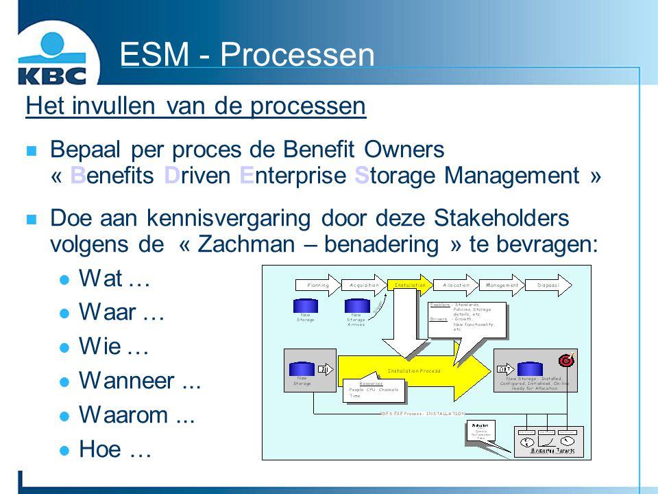 ESM - Processen Het invullen van de processen Bepaal per proces de Benefit Owners « Benefits Driven Enterprise Storage Management » Doe aan kennisverg