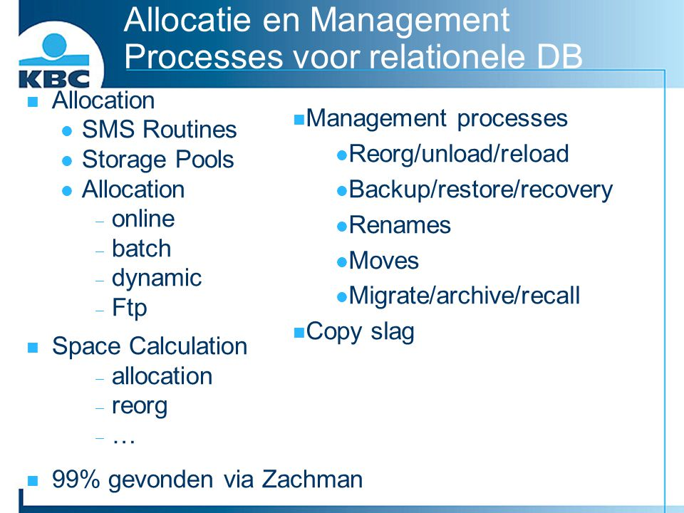 Allocatie en Management Processes voor relationele DB Allocation SMS Routines Storage Pools Allocation  online  batch  dynamic  Ftp Space Calculat