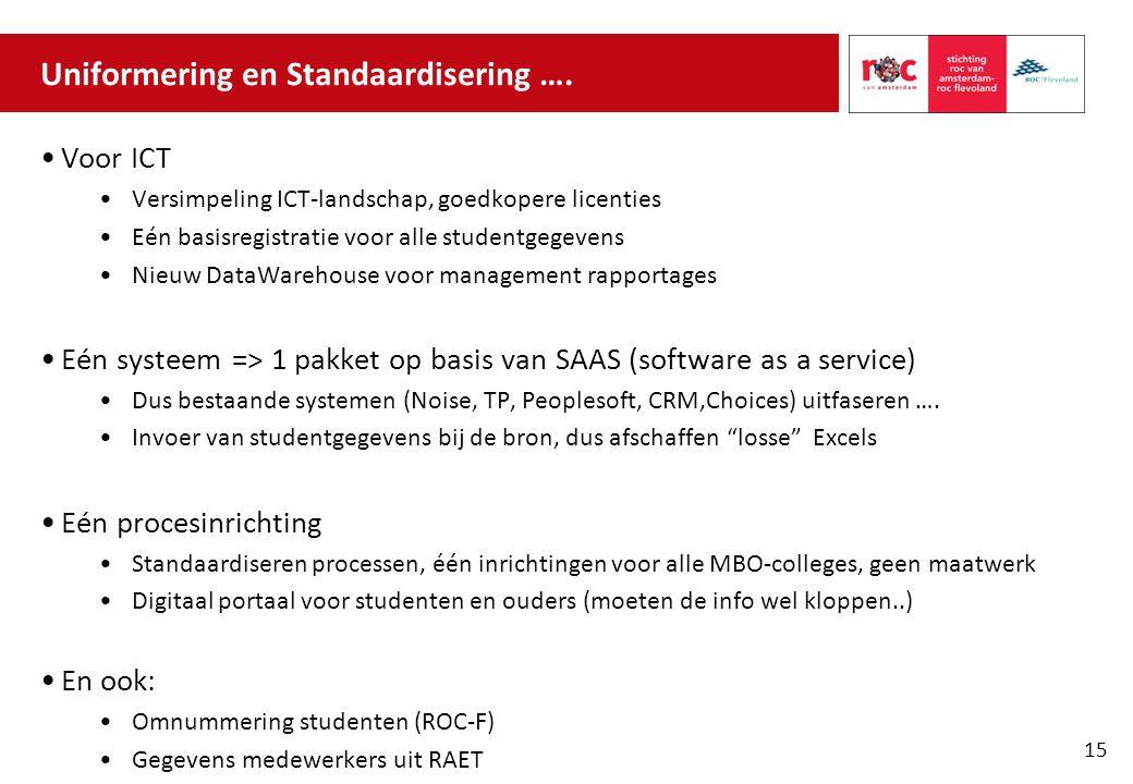 Uniformering en Standaardisering …. Voor ICT Versimpeling ICT-landschap, goedkopere licenties Eén basisregistratie voor alle studentgegevens Nieuw Dat