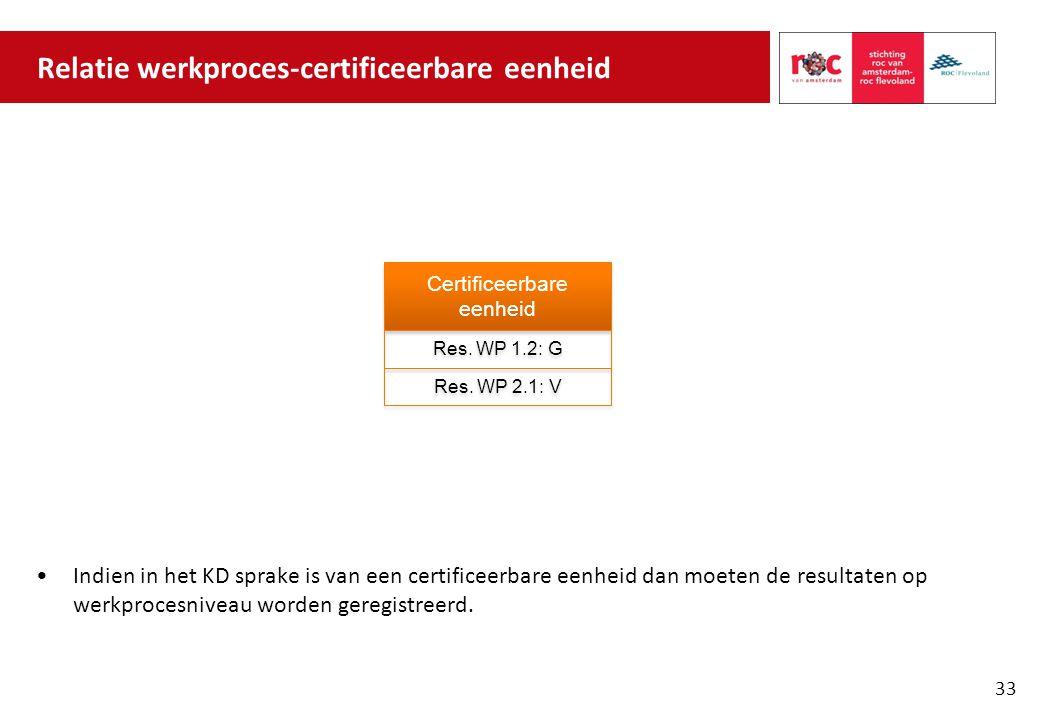 Relatie werkproces-certificeerbare eenheid 33 Certificeerbare eenheid Res. WP 1.2: G Res. WP 2.1: V Indien in het KD sprake is van een certificeerbare
