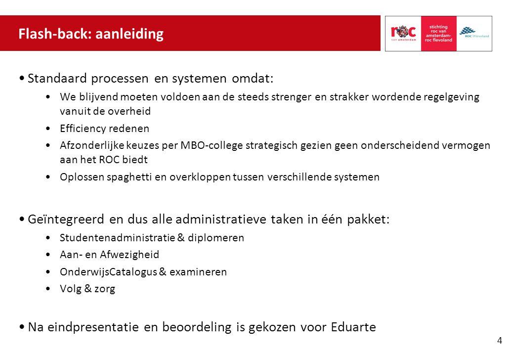 ROC-UP! Volg en Zorg Proceseigenaar Bastiaan Smits