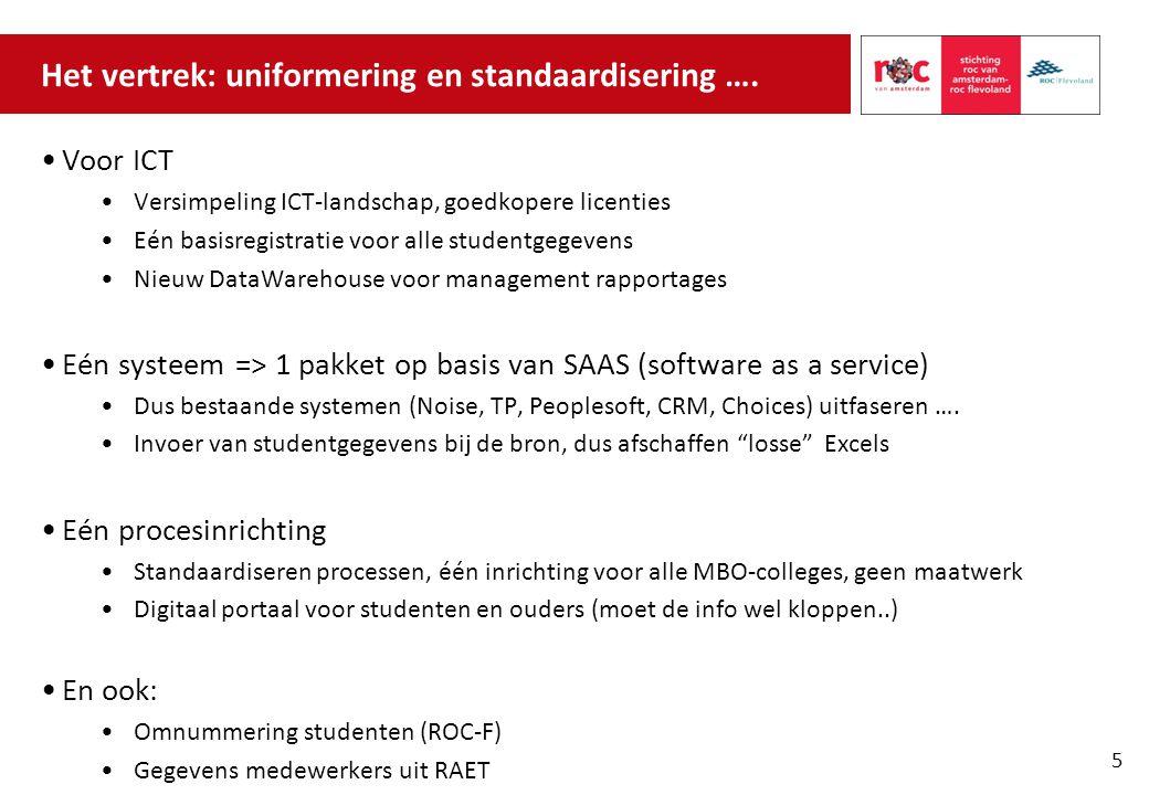 Het vertrek: uniformering en standaardisering …. Voor ICT Versimpeling ICT-landschap, goedkopere licenties Eén basisregistratie voor alle studentgegev