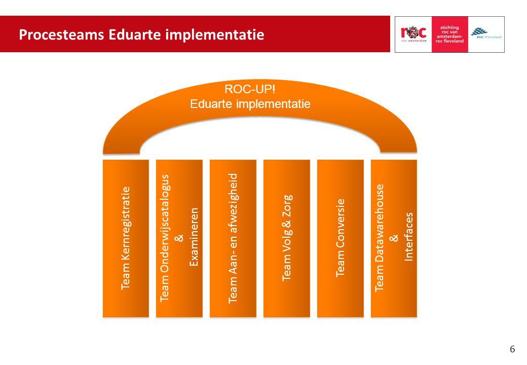 OnderwijsCatalogus & Examineren De examinering wordt per domein ingevuld en beheerd.