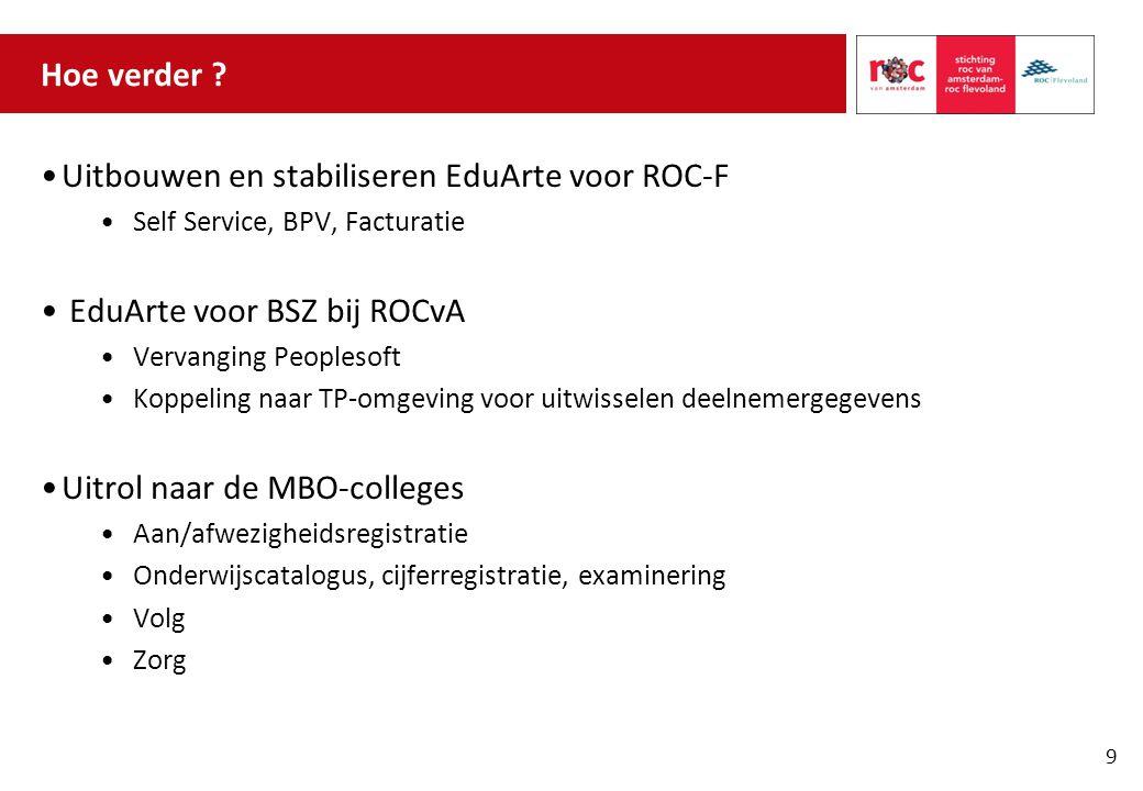 Planning Begin september 2013 live: Uitrol Fase-2 ROC-Flevoland Eind 2013 live: Uitrol Fase-3 ROC-Flevoland Begin 2014 (Exacte datum moet nog worden bepaald): Uitrol EduArte voor BSZ ROCvA (dus alleen de KernRegistratie Deelnemers) Begin 2014 (ook hiervoor moet de exacte datum nog worden bepaald): uitrol EduArte voor Aan/Afwezigheidsregistratie in ROCvA voor alle MBO-colleges tegelijkertijd In de loop van 2014: starten met verdere uitrol EduArte (BPV, Volg & Zorg etc).