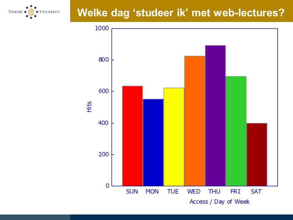 Welke dag 'studeer ik' met web-lectures