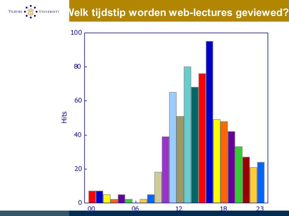 Welk tijdstip worden web-lectures geviewed