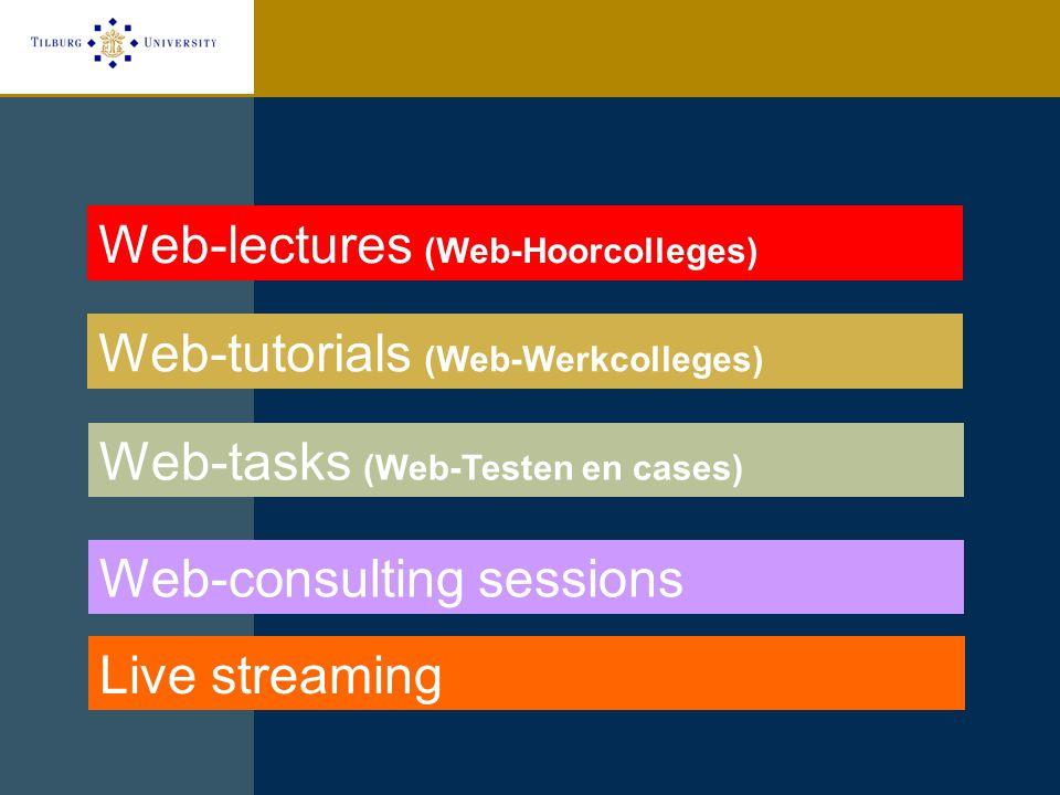 Welk tijdstip worden web-lectures geviewed?