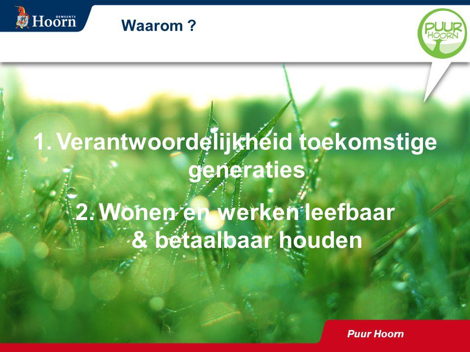 Puur Hoorn 2009 Klimaatjaar wat duurzaam kan, duurzaam doen!