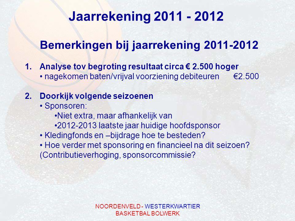 NOORDENVELD - WESTERKWARTIER BASKETBAL BOLWERK Jaarrekening 2011 - 2012 Bemerkingen bij jaarrekening 2011-2012 1.Analyse tov begroting resultaat circa
