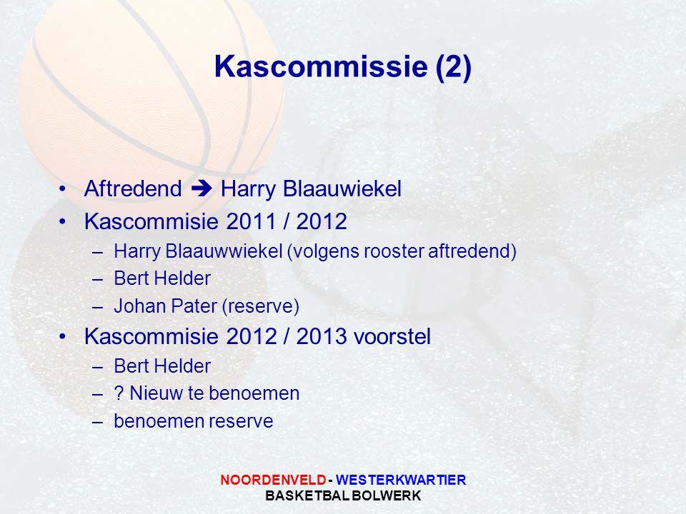 NOORDENVELD - WESTERKWARTIER BASKETBAL BOLWERK Kascommissie (2) Aftredend  Harry Blaauwiekel Kascommisie 2011 / 2012 –Harry Blaauwwiekel (volgens roo