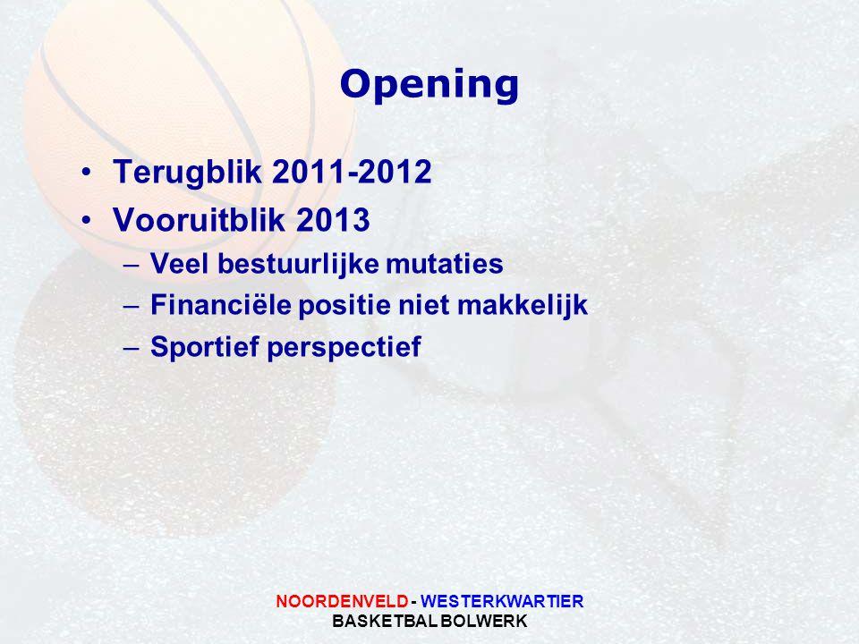 NOORDENVELD - WESTERKWARTIER BASKETBAL BOLWERK Opening Terugblik 2011-2012 Vooruitblik 2013 –Veel bestuurlijke mutaties –Financiële positie niet makke