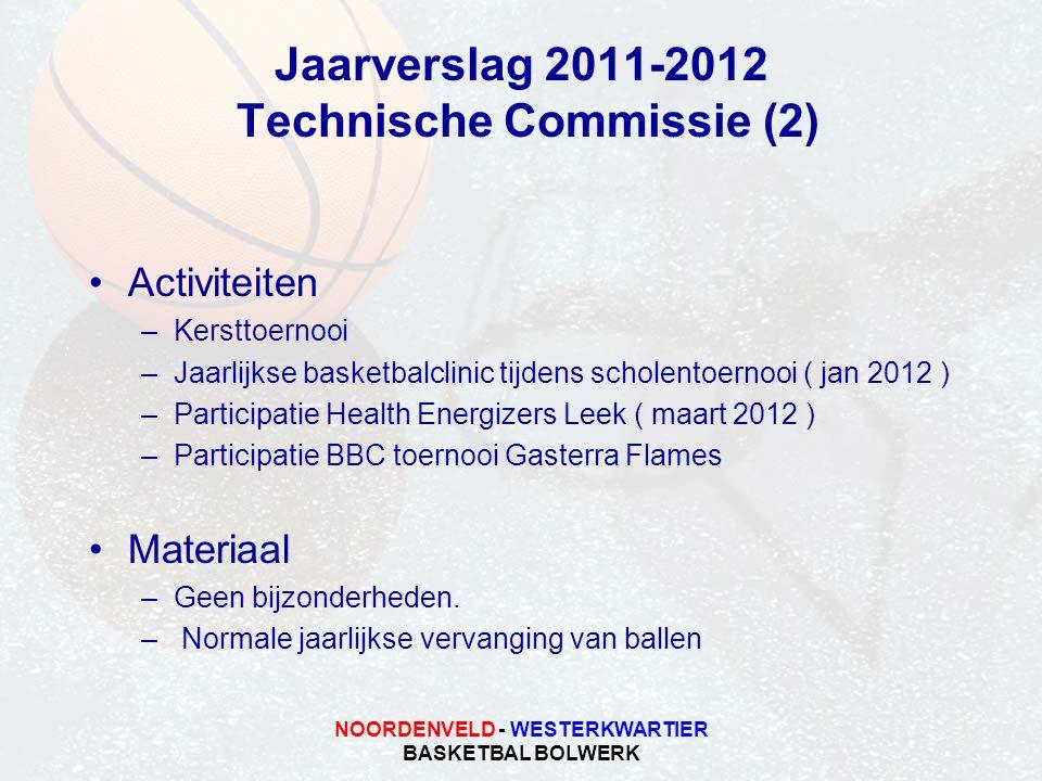 NOORDENVELD - WESTERKWARTIER BASKETBAL BOLWERK Jaarverslag 2011-2012 Technische Commissie (2) Activiteiten –Kersttoernooi –Jaarlijkse basketbalclinic