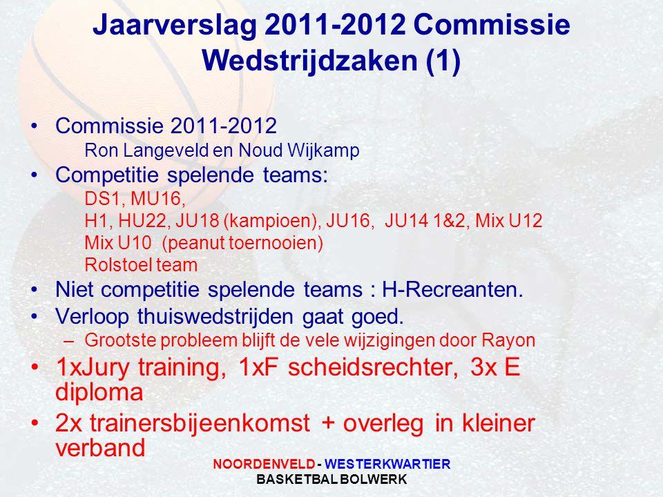 NOORDENVELD - WESTERKWARTIER BASKETBAL BOLWERK Jaarverslag 2011-2012 Commissie Wedstrijdzaken (1) Commissie 2011-2012 Ron Langeveld en Noud Wijkamp Competitie spelende teams: DS1, MU16, H1, HU22, JU18 (kampioen), JU16, JU14 1&2, Mix U12 Mix U10 (peanut toernooien) Rolstoel team Niet competitie spelende teams : H-Recreanten.
