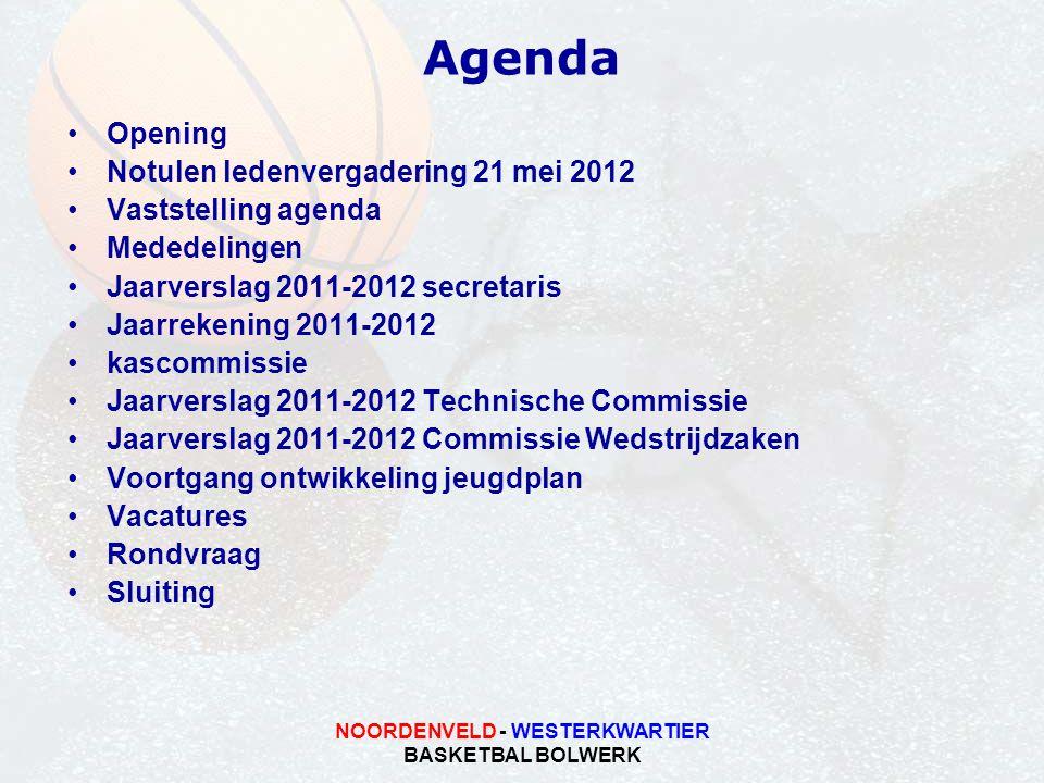 NOORDENVELD - WESTERKWARTIER BASKETBAL BOLWERK Agenda Opening Notulen ledenvergadering 21 mei 2012 Vaststelling agenda Mededelingen Jaarverslag 2011-2