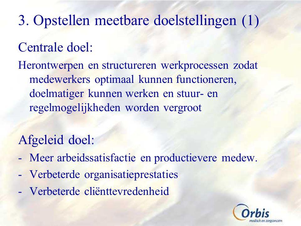 3. Opstellen meetbare doelstellingen (1) Centrale doel: Herontwerpen en structureren werkprocessen zodat medewerkers optimaal kunnen functioneren, doe