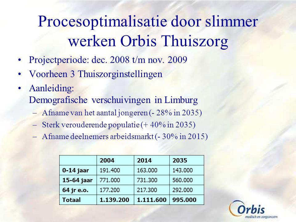 Procesoptimalisatie door slimmer werken Orbis Thuiszorg Projectperiode: dec.