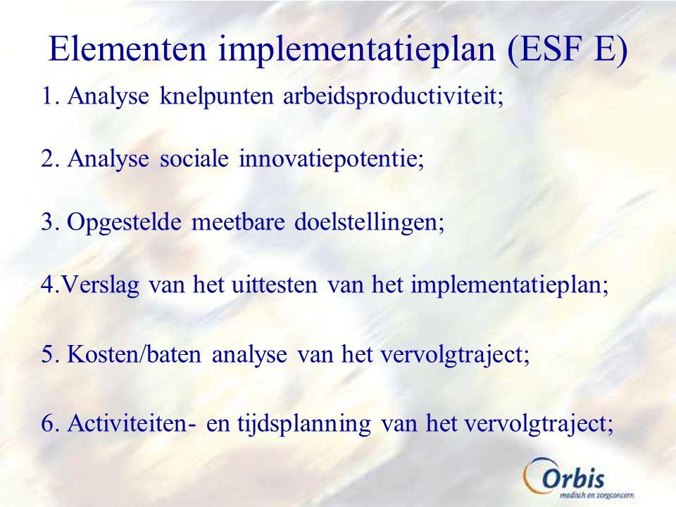 Elementen implementatieplan (ESF E) 1.Analyse knelpunten arbeidsproductiviteit; 2.